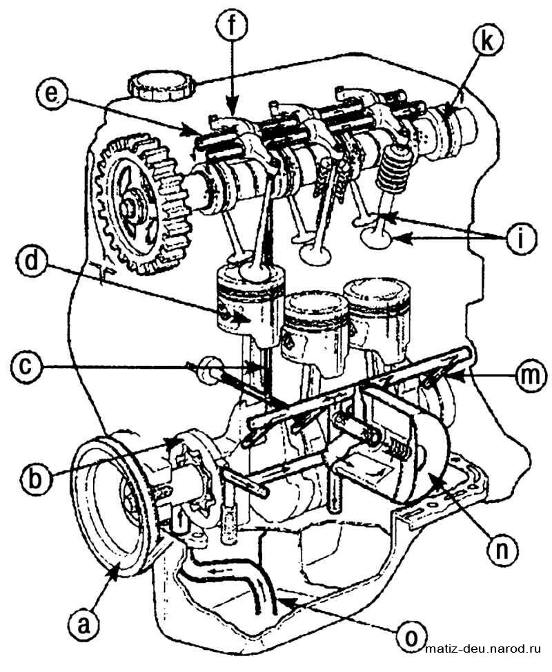 Wiring Diagram Besides Car Engine Diagram On Daewoo Matiz Engine