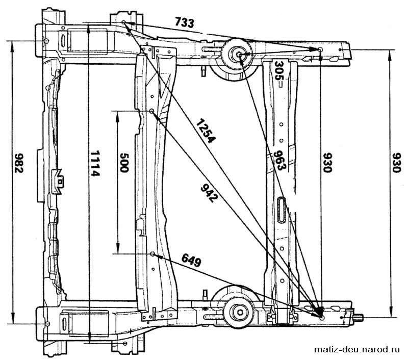 Размеры нижней части кузова