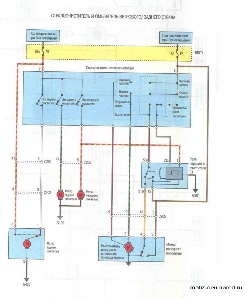 Электросхема стеклоочистителей